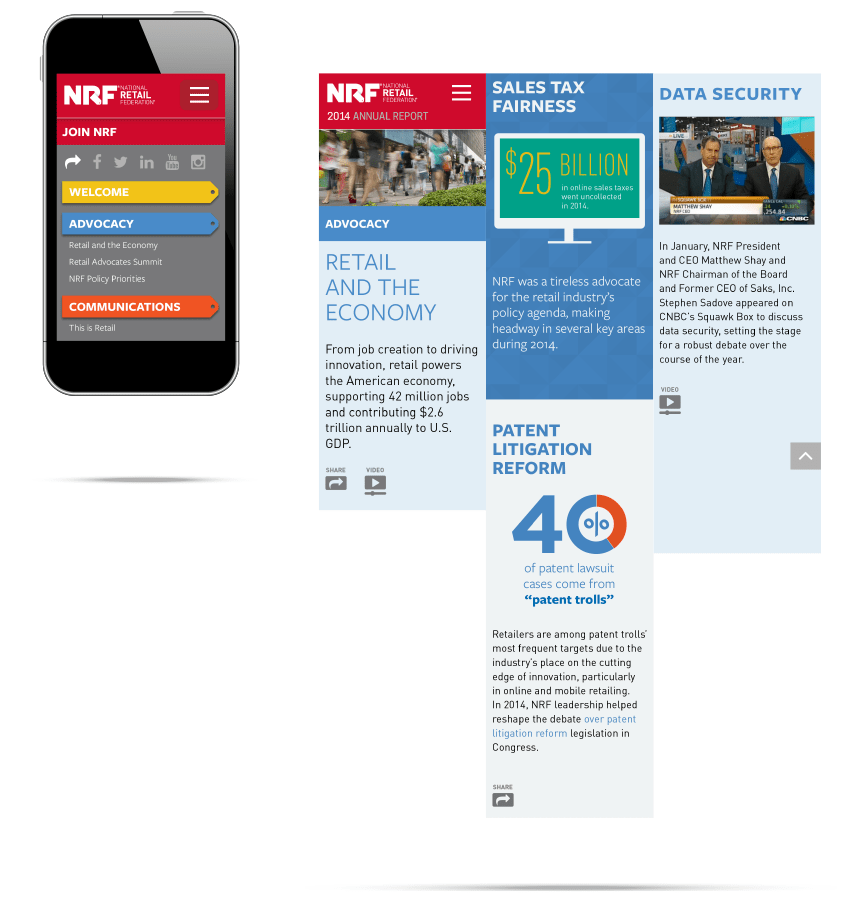 NRF 2014 Annual Report Mobile View